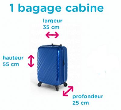 dimension et taille d'une valise cabine